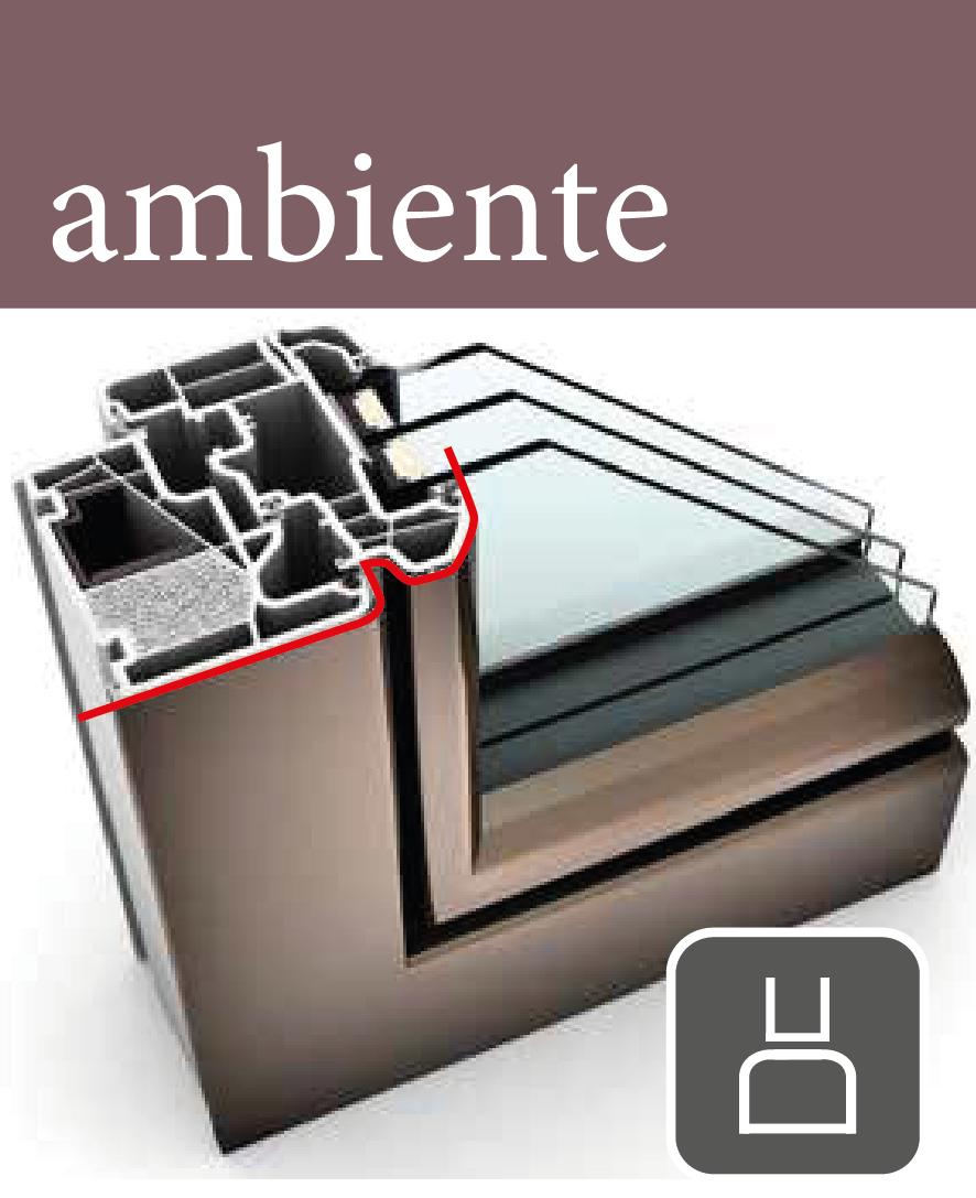 Internorm - design Ambiente